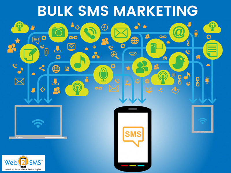 SMS marketing in Kolkata
