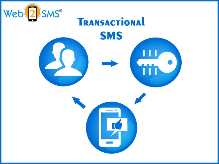 How Transactional SMS Gateway Used for Confidential Data