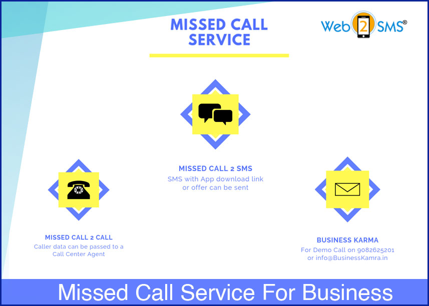 Missed-Call-Service-For-Business