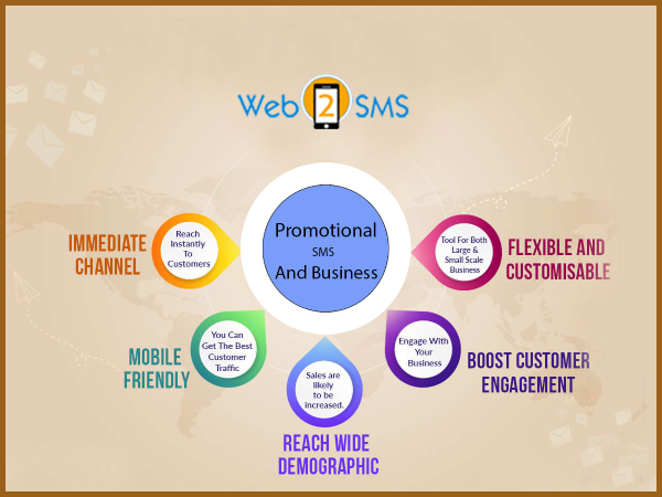 Promotional SMS And Business