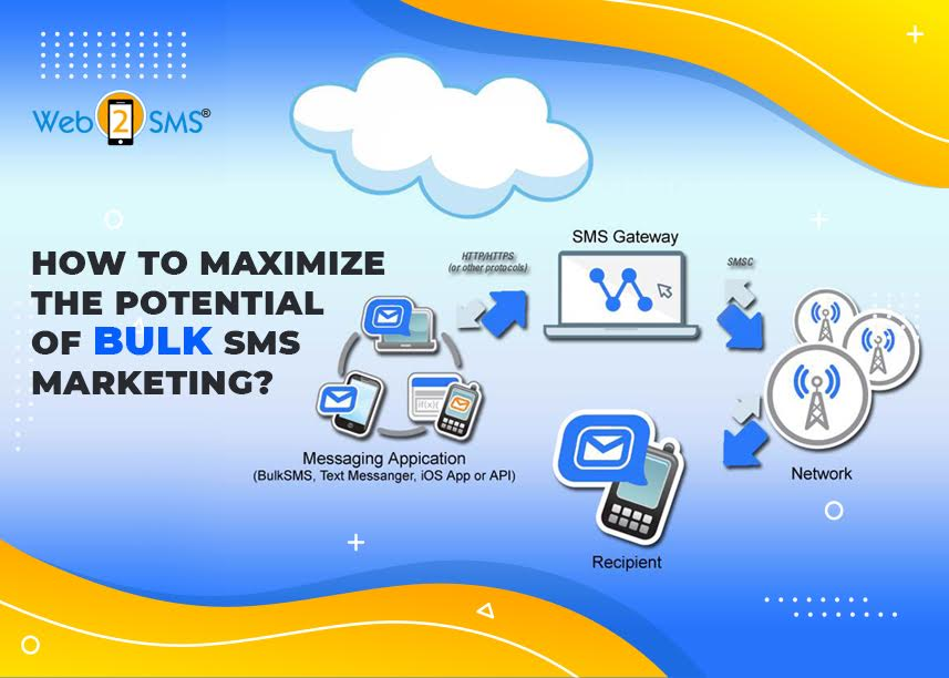 How to Maximize the Potential of Bulk SMS Marketing?